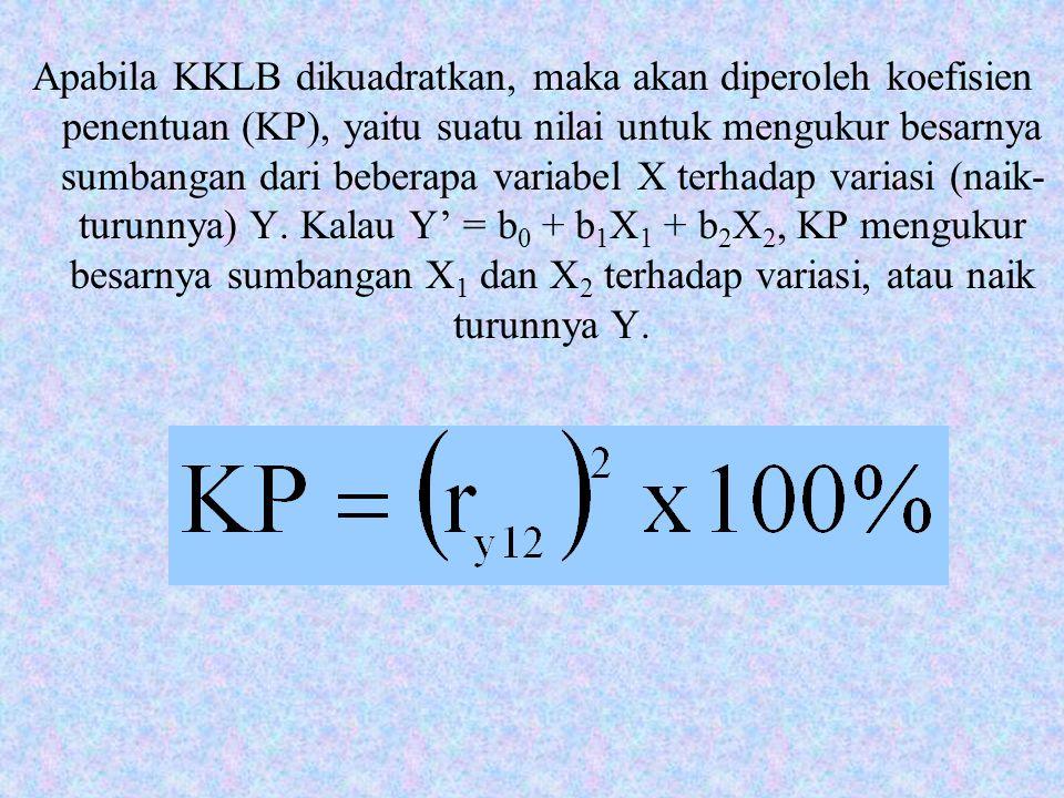 Apabila KKLB dikuadratkan, maka akan diperoleh koefisien penentuan (KP), yaitu suatu nilai untuk mengukur besarnya sumbangan dari beberapa variabel X