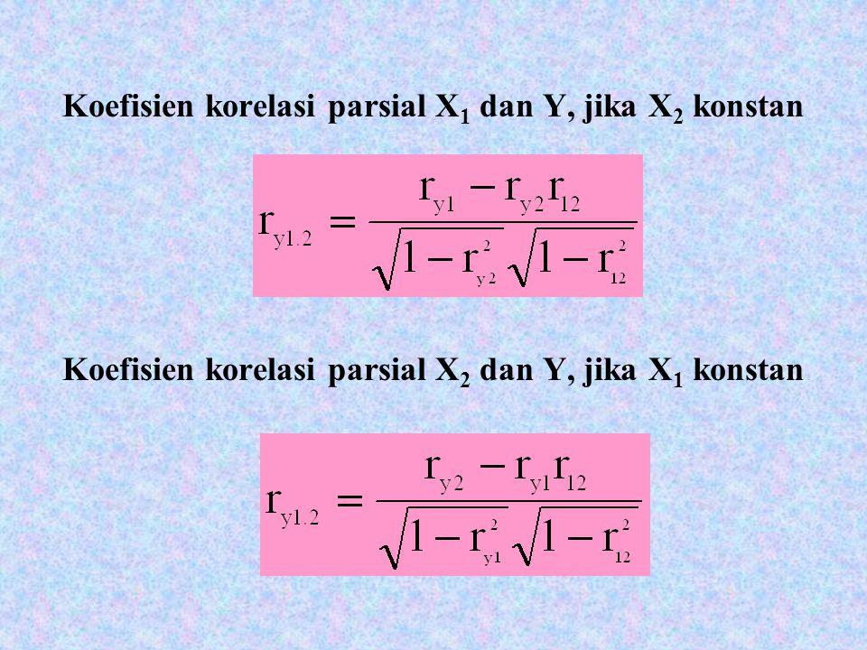 Koefisien korelasi parsial X 1 dan Y, jika X 2 konstan Koefisien korelasi parsial X 2 dan Y, jika X 1 konstan