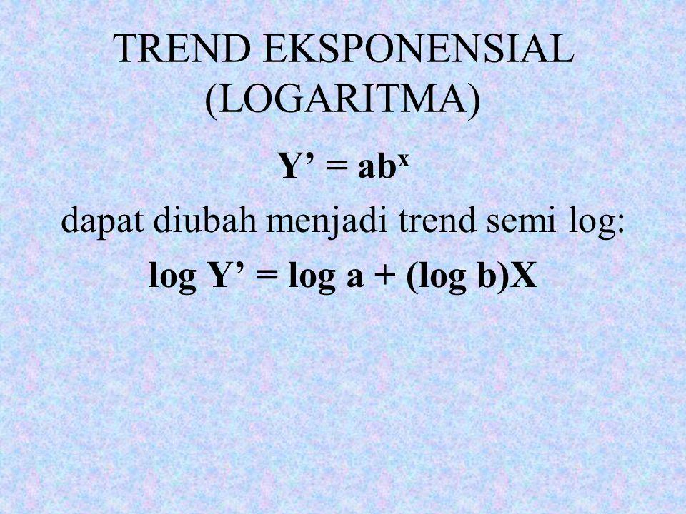 TREND EKSPONENSIAL (LOGARITMA) Y' = ab x dapat diubah menjadi trend semi log: log Y' = log a + (log b)X