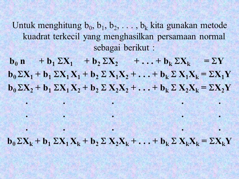 Kalau persamaan tersebut dipecahkan, kita akan memperoleh nilai b 0, b 1, b 2,..., b k.