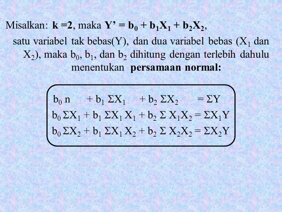 Misalkan: k =2, maka Y' = b 0 + b 1 X 1 + b 2 X 2, satu variabel tak bebas(Y), dan dua variabel bebas (X 1 dan X 2 ), maka b 0, b 1, dan b 2 dihitung