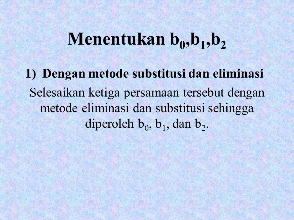 Menentukan b 0,b 1,b 2 2)Dengan Matriks Ubah persamaan normal ke dalam persamaan matriks: