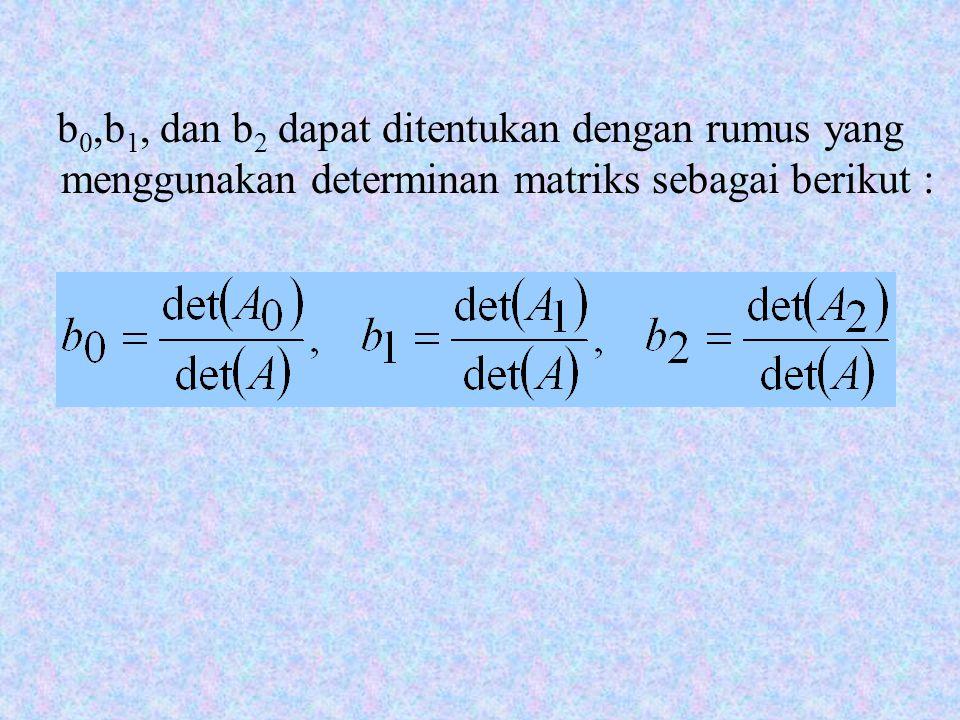 b 0,b 1, dan b 2 dapat ditentukan dengan rumus yang menggunakan determinan matriks sebagai berikut :