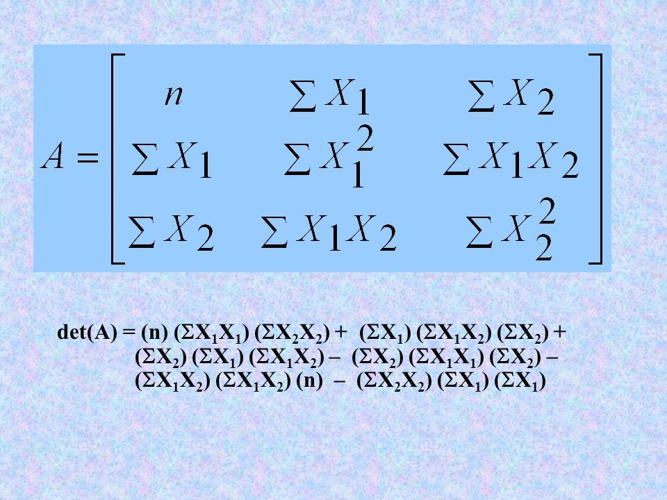 det(A 0 ) = (  Y) (  X 1 X 1 ) (  X 2 X 2 ) + (  X 1 ) (  X 1 X 2 ) (  X 2 Y) + (  X 2 ) (  X 1 Y) (  X 1 X 2 ) – (  X 2 Y) (  X 1 X 1 ) (  X 2 ) – (  X 1 X 2 ) (  X 1 X 2 ) (  Y) – (  X 2 X 2 ) (  X 1 Y) (  X 1 )