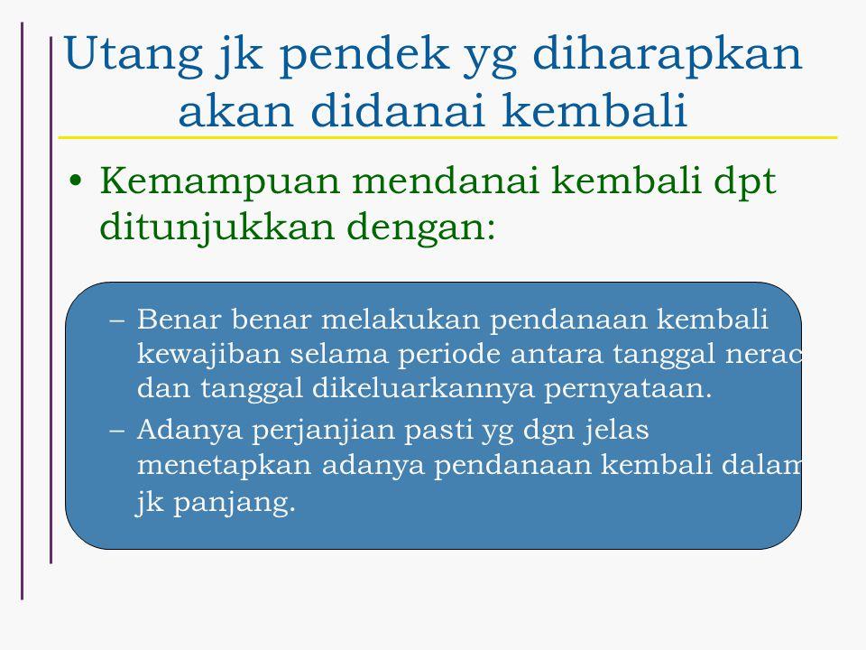 Utang jk pendek yg diharapkan akan didanai kembali Kemampuan mendanai kembali dpt ditunjukkan dengan: –Benar benar melakukan pendanaan kembali kewajib