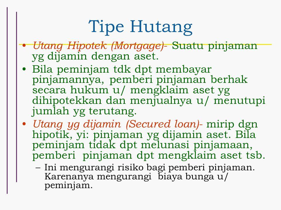 Tipe Hutang Utang Hipotek (Mortgage)- Suatu pinjaman yg dijamin dengan aset. Bila peminjam tdk dpt membayar pinjamannya, pemberi pinjaman berhak secar