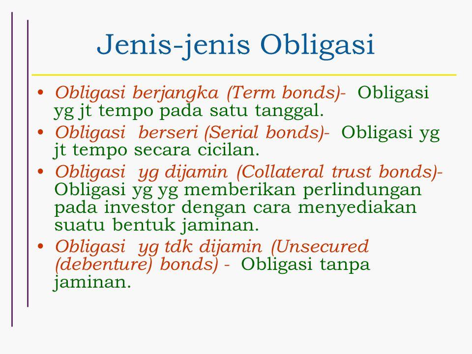 Jenis-jenis Obligasi Obligasi berjangka (Term bonds)- Obligasi yg jt tempo pada satu tanggal. Obligasi berseri (Serial bonds)- Obligasi yg jt tempo se
