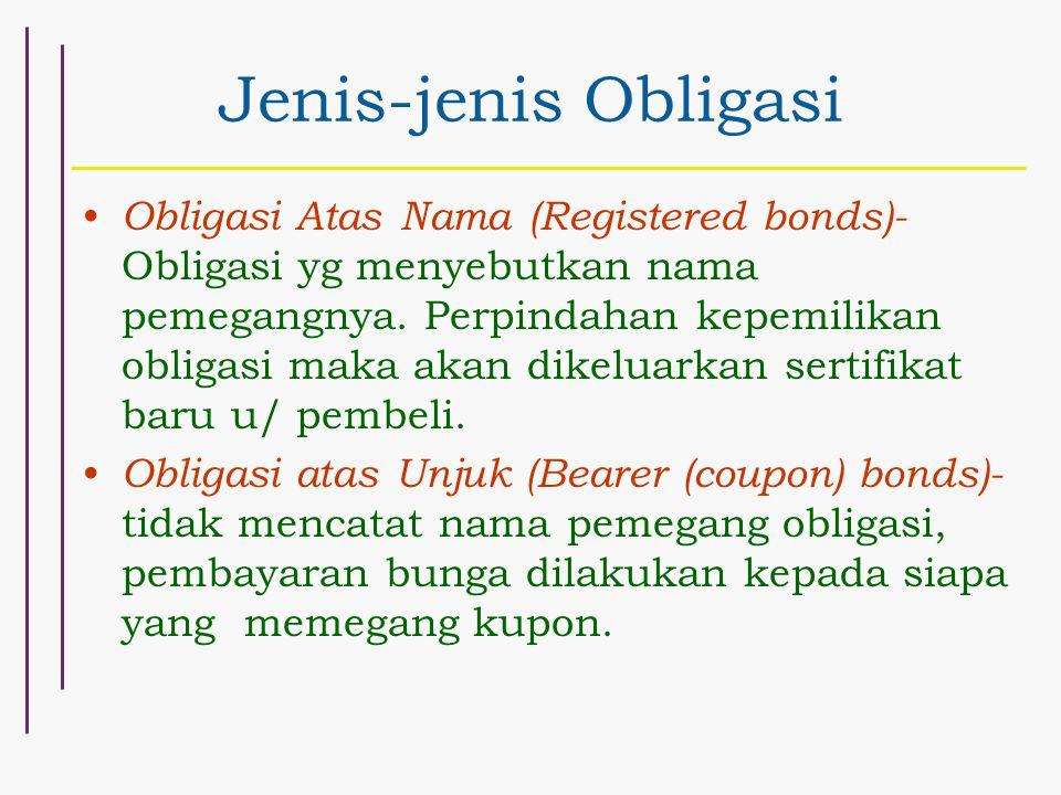 Jenis-jenis Obligasi Obligasi Atas Nama (Registered bonds)- Obligasi yg menyebutkan nama pemegangnya. Perpindahan kepemilikan obligasi maka akan dikel