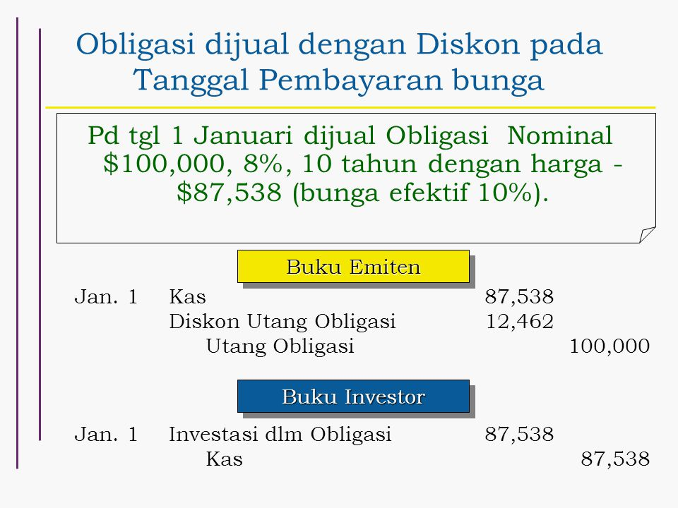 Obligasi dijual dengan Diskon pada Tanggal Pembayaran bunga Pd tgl 1 Januari dijual Obligasi Nominal $100,000, 8%, 10 tahun dengan harga - $87,538 (bu