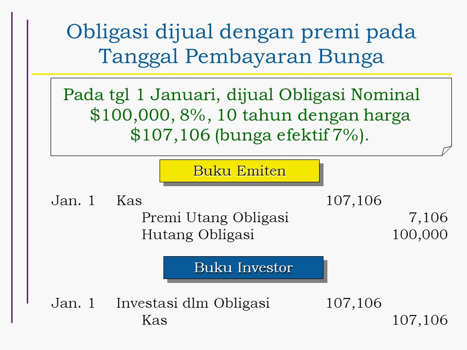 Obligasi dijual dengan premi pada Tanggal Pembayaran Bunga Pada tgl 1 Januari, dijual Obligasi Nominal $100,000, 8%, 10 tahun dengan harga $107,106 (b