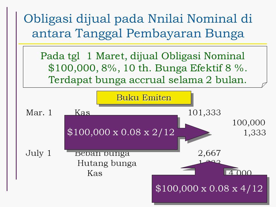 Obligasi dijual pada Nnilai Nominal di antara Tanggal Pembayaran Bunga Pada tgl 1 Maret, dijual Obligasi Nominal $100,000, 8%, 10 th. Bunga Efektif 8