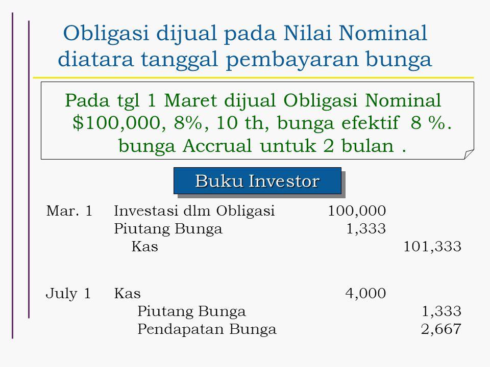 Obligasi dijual pada Nilai Nominal diatara tanggal pembayaran bunga Buku Investor Mar. 1Investasi dlm Obligasi100,000 Piutang Bunga1,333 Kas101,333 Ju