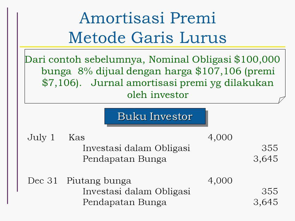 Amortisasi Premi Metode Garis Lurus Buku Investor July 1Kas 4,000 Investasi dalam Obligasi355 Pendapatan Bunga3,645 Dec 31 Piutang bunga4,000 Investas