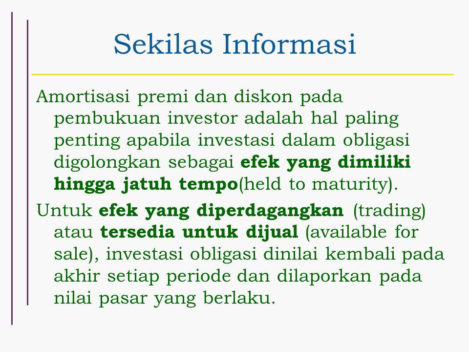 Sekilas Informasi Amortisasi premi dan diskon pada pembukuan investor adalah hal paling penting apabila investasi dalam obligasi digolongkan sebagai e