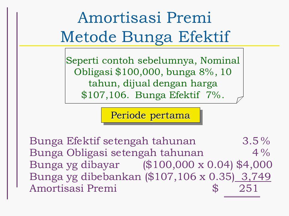 Amortisasi Premi Metode Bunga Efektif Seperti contoh sebelumnya, Nominal Obligasi $100,000, bunga 8%, 10 tahun, dijual dengan harga $107,106. Bunga Ef