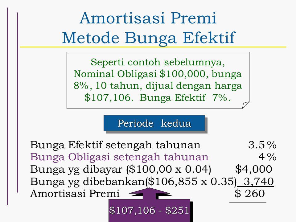 Amortisasi Premi Metode Bunga Efektif Periode kedua $107,106 - $251 Bunga Efektif setengah tahunan3.5% Bunga Obligasi setengah tahunan 4% Bunga yg dib