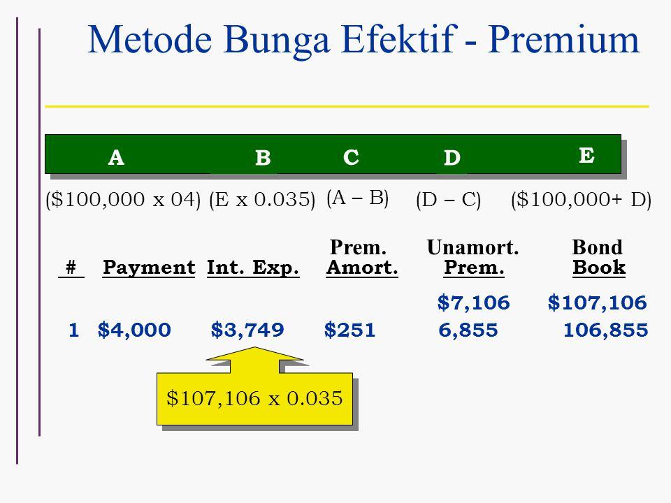 A B C D E (A – B) (D – C)($100,000+ D)($100,000 x 04) (E x 0.035) Prem.Unamort.Bond #PaymentInt. Exp.Amort.Prem.Book $7,106$107,106 Metode Bunga Efekt
