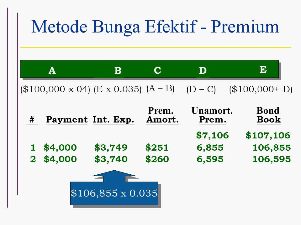 A B C D E (A – B) (D – C)($100,000+ D)($100,000 x 04) (E x 0.035) Prem.Unamort.Bond #PaymentInt. Exp.Amort.Prem.Book $7,106$107,106 1$4,000$3,749$2516