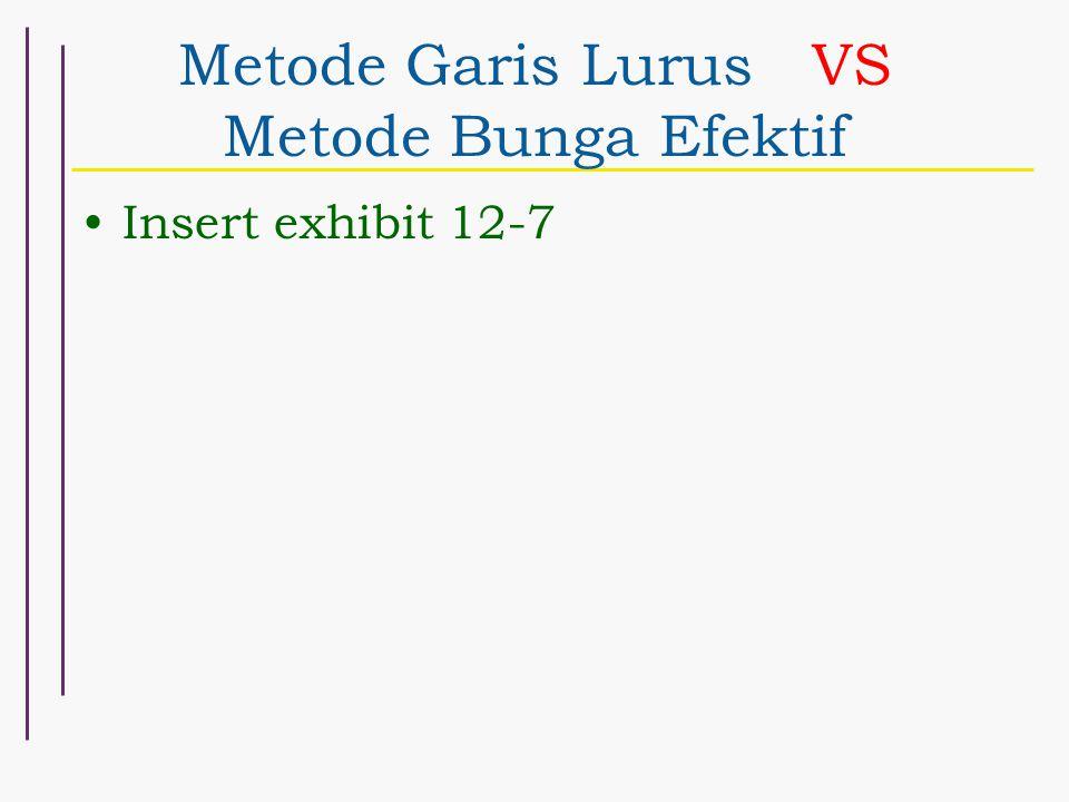Metode Garis Lurus VS Metode Bunga Efektif Insert exhibit 12-7
