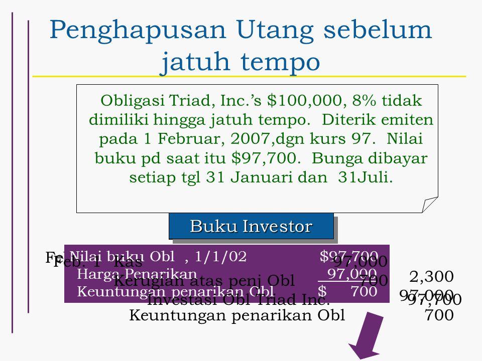 Penghapusan Utang sebelum jatuh tempo Obligasi Triad, Inc.'s $100,000, 8% tidak dimiliki hingga jatuh tempo. Diterik emiten pada 1 Februar, 2007,dgn k