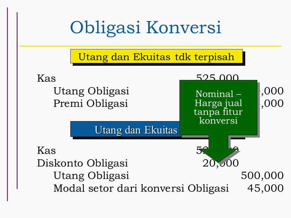 Obligasi Konversi Utang dan Ekuitas tdk terpisah Kas525,000 Utang Obligasi500,000 Premi Obligasi25,000 Utang dan Ekuitas Terpisah Kas525,000 Diskonto