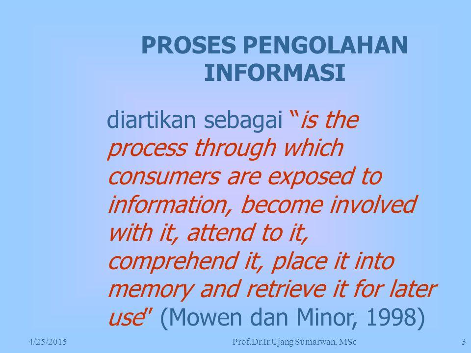 4/25/2015Prof.Dr.Ir.Ujang Sumarwan, MSc 2 terjadi pada diri konsumen ketika salah satu konsumen menerima input dalam bentuk stimulus, yang dapat berbe