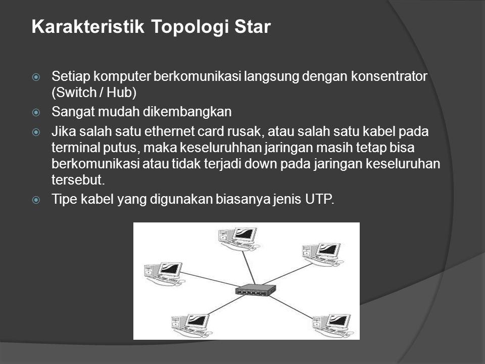 Karakteristik Topologi Star  Setiap komputer berkomunikasi langsung dengan konsentrator (Switch / Hub)  Sangat mudah dikembangkan  Jika salah satu