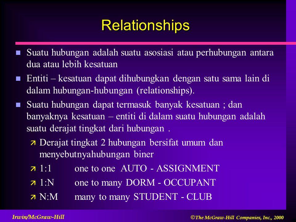  The McGraw-Hill Companies, Inc., 2000 Irwin/McGraw-Hill Relationships n Suatu hubungan adalah suatu asosiasi atau perhubungan antara dua atau lebih kesatuan n Entiti – kesatuan dapat dihubungkan dengan satu sama lain di dalam hubungan-hubungan (relationships).