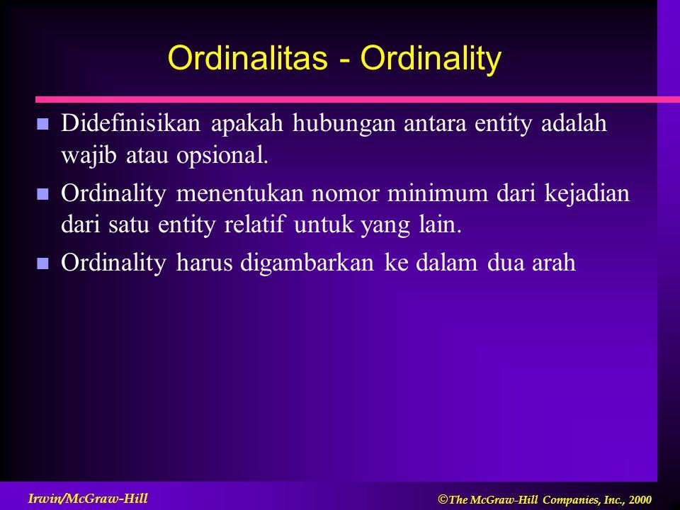  The McGraw-Hill Companies, Inc., 2000 Irwin/McGraw-Hill Ordinalitas - Ordinality n Didefinisikan apakah hubungan antara entity adalah wajib atau opsional.