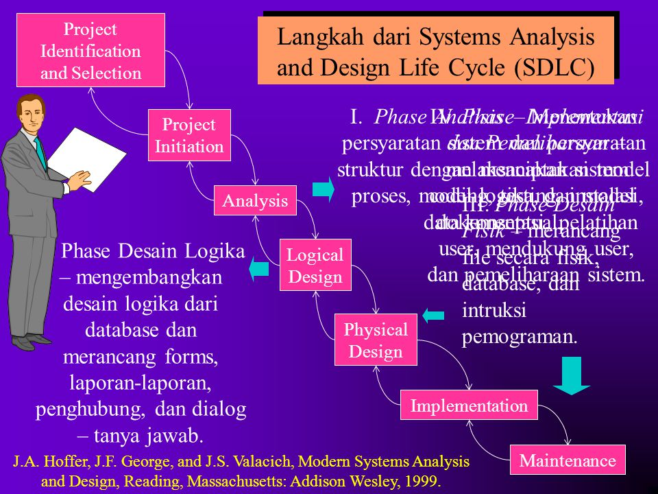 The Systems Development Process J.L.Whitten, L.D.