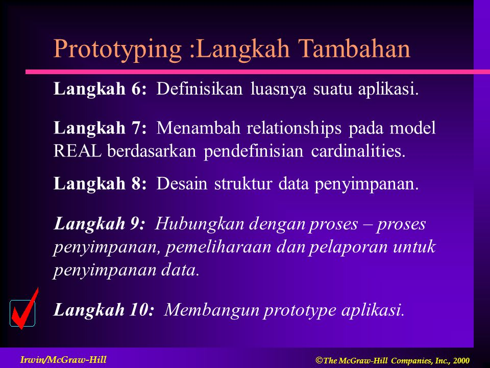  The McGraw-Hill Companies, Inc., 2000 Irwin/McGraw-Hill Prototyping :Langkah Tambahan Langkah 10: Membangun prototype aplikasi.