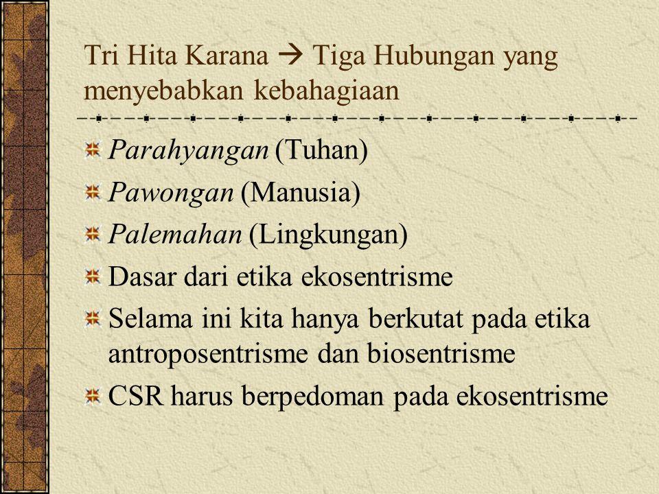 Tri Hita Karana  Tiga Hubungan yang menyebabkan kebahagiaan Parahyangan (Tuhan) Pawongan (Manusia) Palemahan (Lingkungan) Dasar dari etika ekosentris