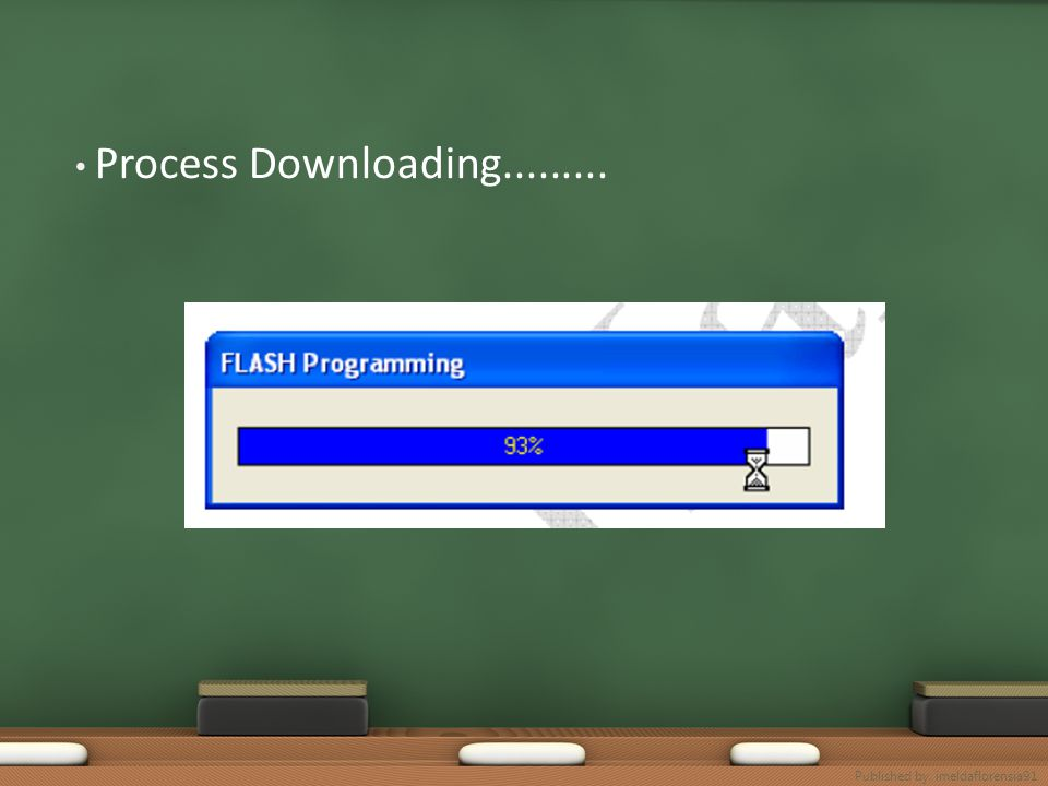 Process Downloading......... Published by. imeldaflorensia91