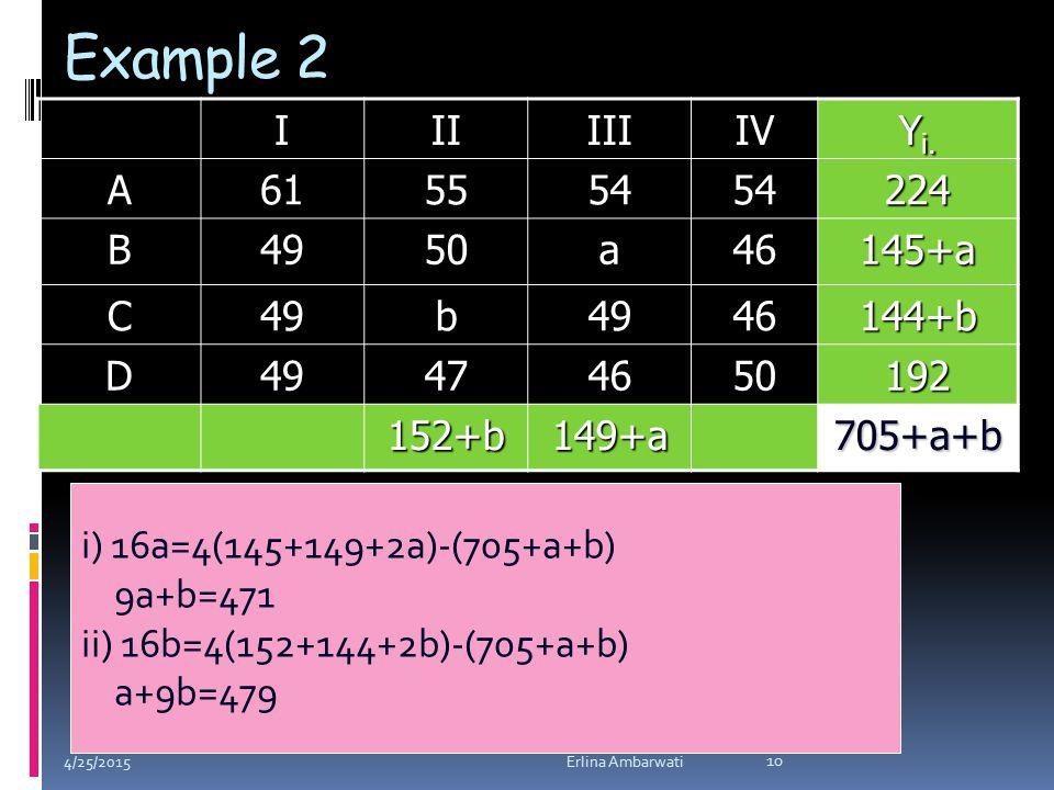 Example 2 IIIIIIIV Y i. A61555454224 B4950a46145+a C49b4946144+b D49474650192 152+b149+a705+a+b i) 16a=4(145+149+2a)-(705+a+b) 9a+b=471 ii) 16b=4(152+