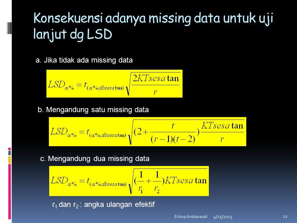 Konsekuensi adanya missing data untuk uji lanjut dg LSD 4/25/2015Erlina Ambarwati 12 a. Jika tidak ada missing data b. Mengandung satu missing data c.
