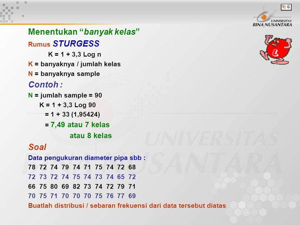 """Menentukan """"banyak kelas"""" Rumus STURGESS K = 1 + 3,3 Log n K = banyaknya / jumlah kelas N = banyaknya sample Contoh : N = jumlah sample = 90 K = 1 + 3"""