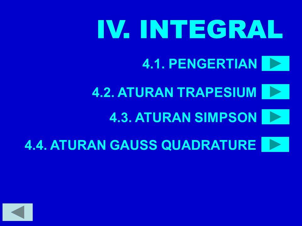IV.INTEGRAL 4.4. ATURAN GAUSS QUADRATURE 4.1. PENGERTIAN 4.2.