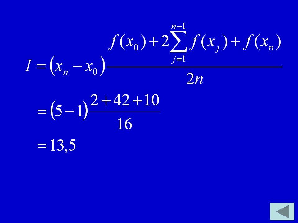 2,50 2,00 2,50 4,00 6,50 10,00 14,50 01,002,00 11,501,25 22,001,00 32,501,25 43,002,00 53,503,25 64,005,00 74,507,25 85,00 10,00 42,00 ixixi f(x i )2