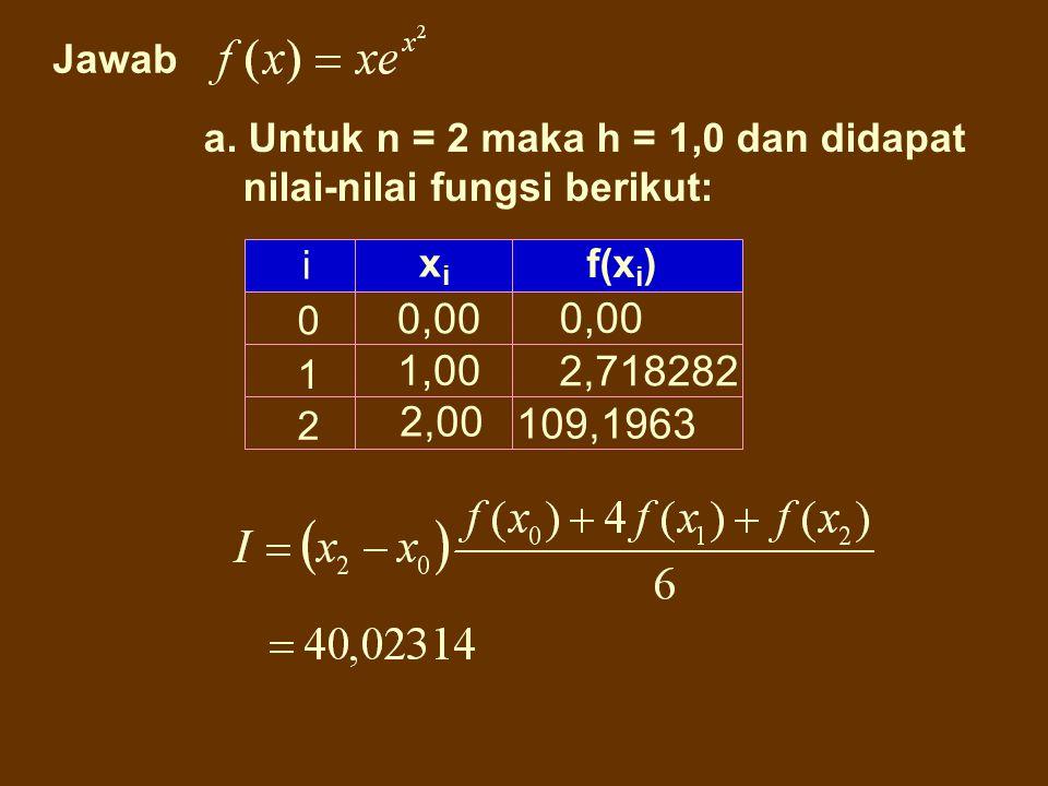 Hitung integral itu menggunakan pendekatan simpson dengan a. n = 2 b. n = 4 Diketahui: Contoh c. n = 8