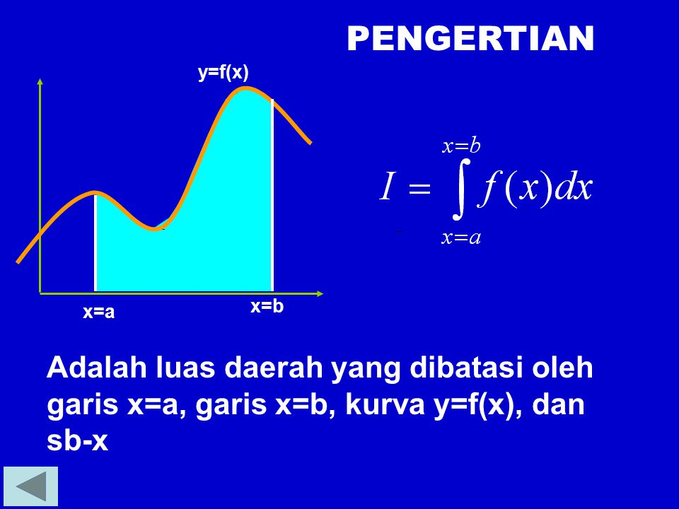 PENGERTIAN Adalah luas daerah yang dibatasi oleh garis x=a, garis x=b, kurva y=f(x), dan sb-x x=a y=f(x) x=b