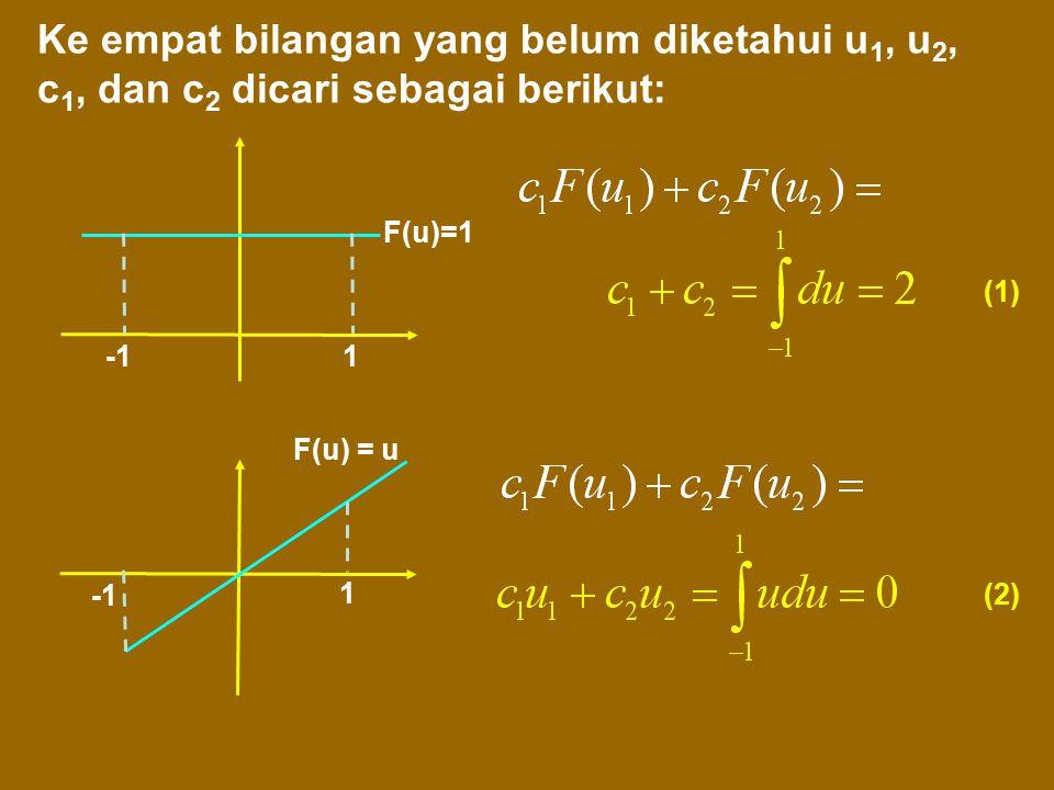 Pembobot c 1 dan c 2 adalah sedemikian hingga terjadi keseimbangan antara kesalahan positif dengan kesalahan negatif. Pendekatan: 1 u F(u) 1 u F(u) u1
