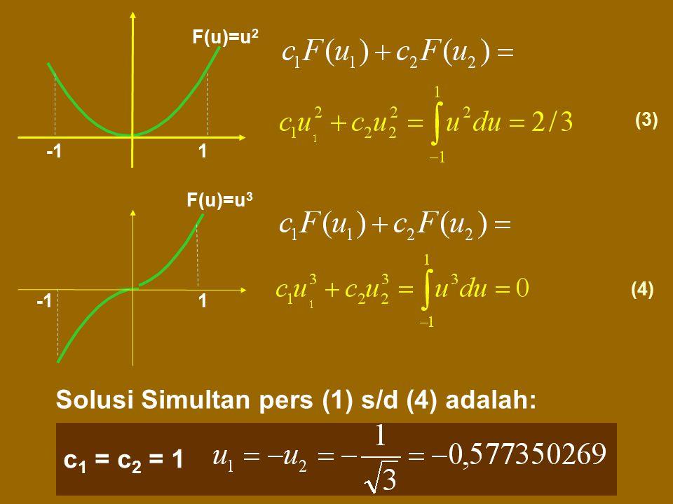 Ke empat bilangan yang belum diketahui u 1, u 2, c 1, dan c 2 dicari sebagai berikut: F(u) = u 1 F(u)=1 1 (2) (1)