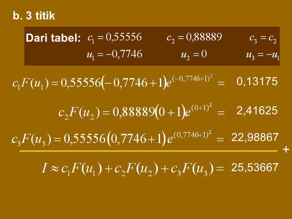 Jawab: x =u + 1 a. 2 titik + 0,50531 18,98747 19,49278