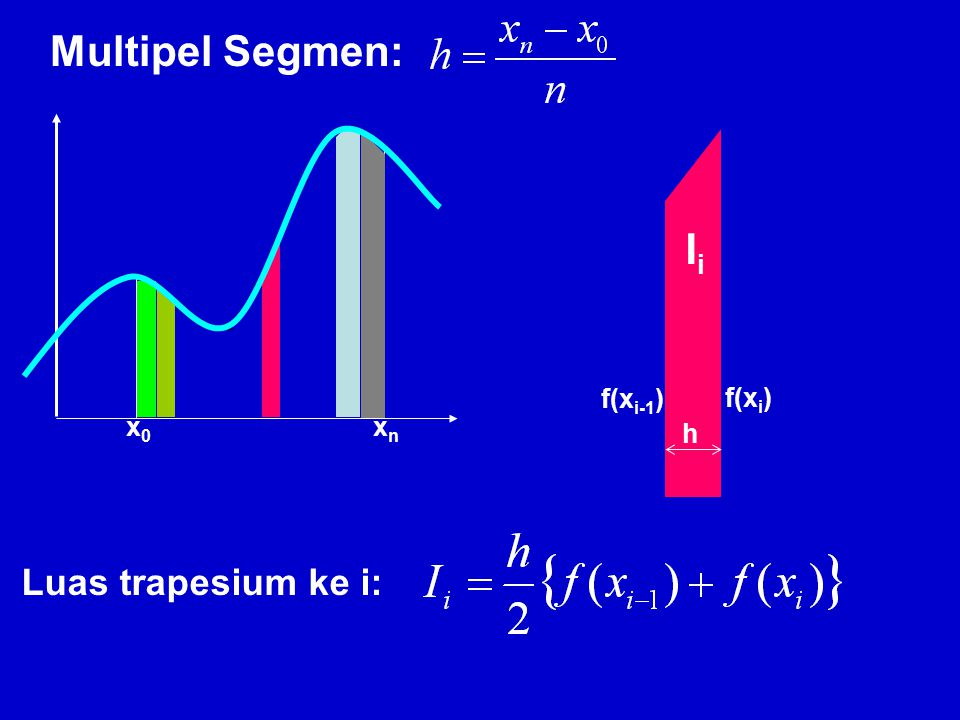 y=f(x) x=a x=b Interval x = a s/d x = b dibagi menjadi dua sub Interval sama lebarnya. x1x1 I2I2 I1I1 h h n=2