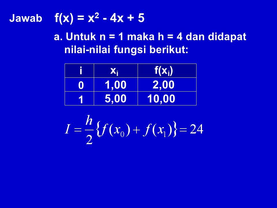 Hitung integral itu menggunakan pendekatan trapesium dengan a. n = 1 b. n = 2 d. n = 8 Diketahui: Contoh c. n = 4