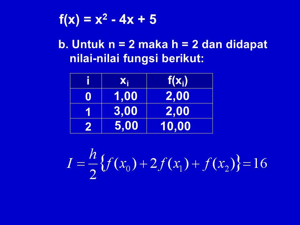 Jawab 0 1 1,00 5,00 2,00 10,00 i xixi f(x i ) a. Untuk n = 1 maka h = 4 dan didapat nilai-nilai fungsi berikut: f(x) = x 2 - 4x + 5