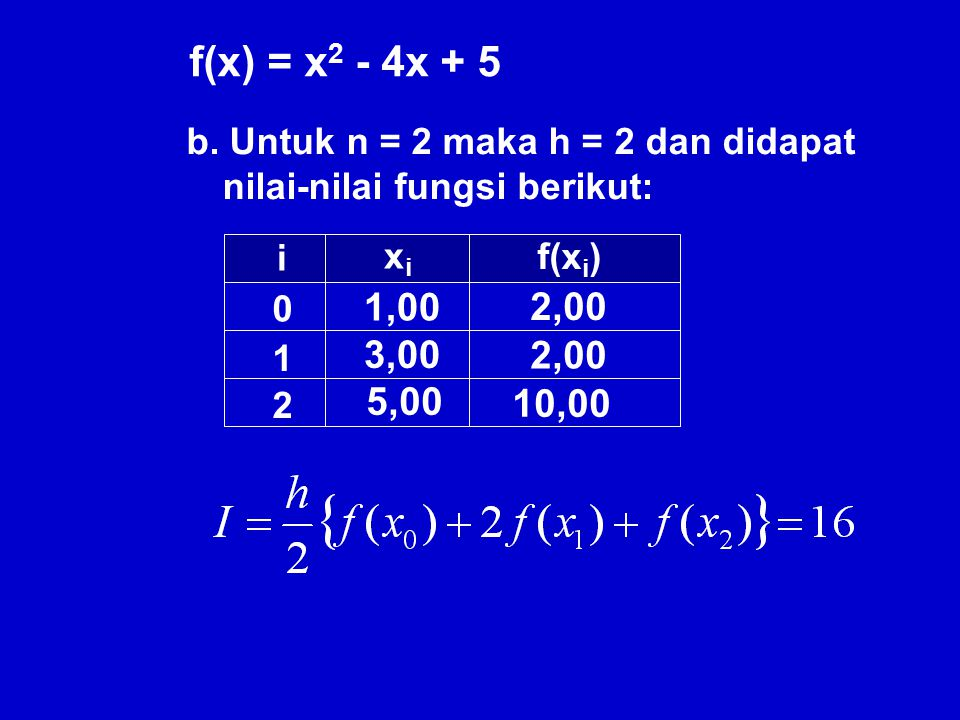 0 1 2 0,00 0,50 2,00 0,00 2,71828 109,19630 i xixi f(x i ) 3 4 1,50 1,00 0,64201 14,23160 b.