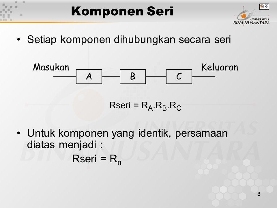 8 Komponen Seri Setiap komponen dihubungkan secara seri Rseri = R A.R B.R C Untuk komponen yang identik, persamaan diatas menjadi : Rseri = R n ABC Ma