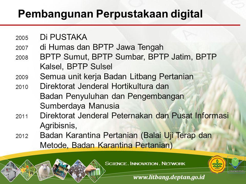 www.litbang.deptan.go.id Science. Innovation. Network 2005 Di PUSTAKA 2007 di Humas dan BPTP Jawa Tengah 2008 BPTP Sumut, BPTP Sumbar, BPTP Jatim, BPT