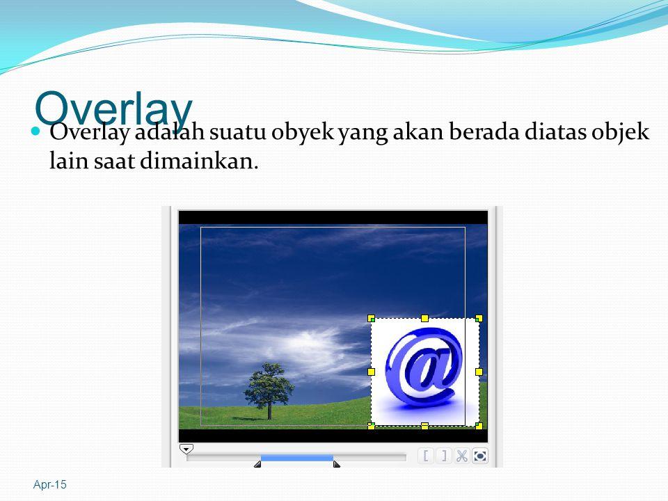 Overlay Overlay adalah suatu obyek yang akan berada diatas objek lain saat dimainkan. Apr-15